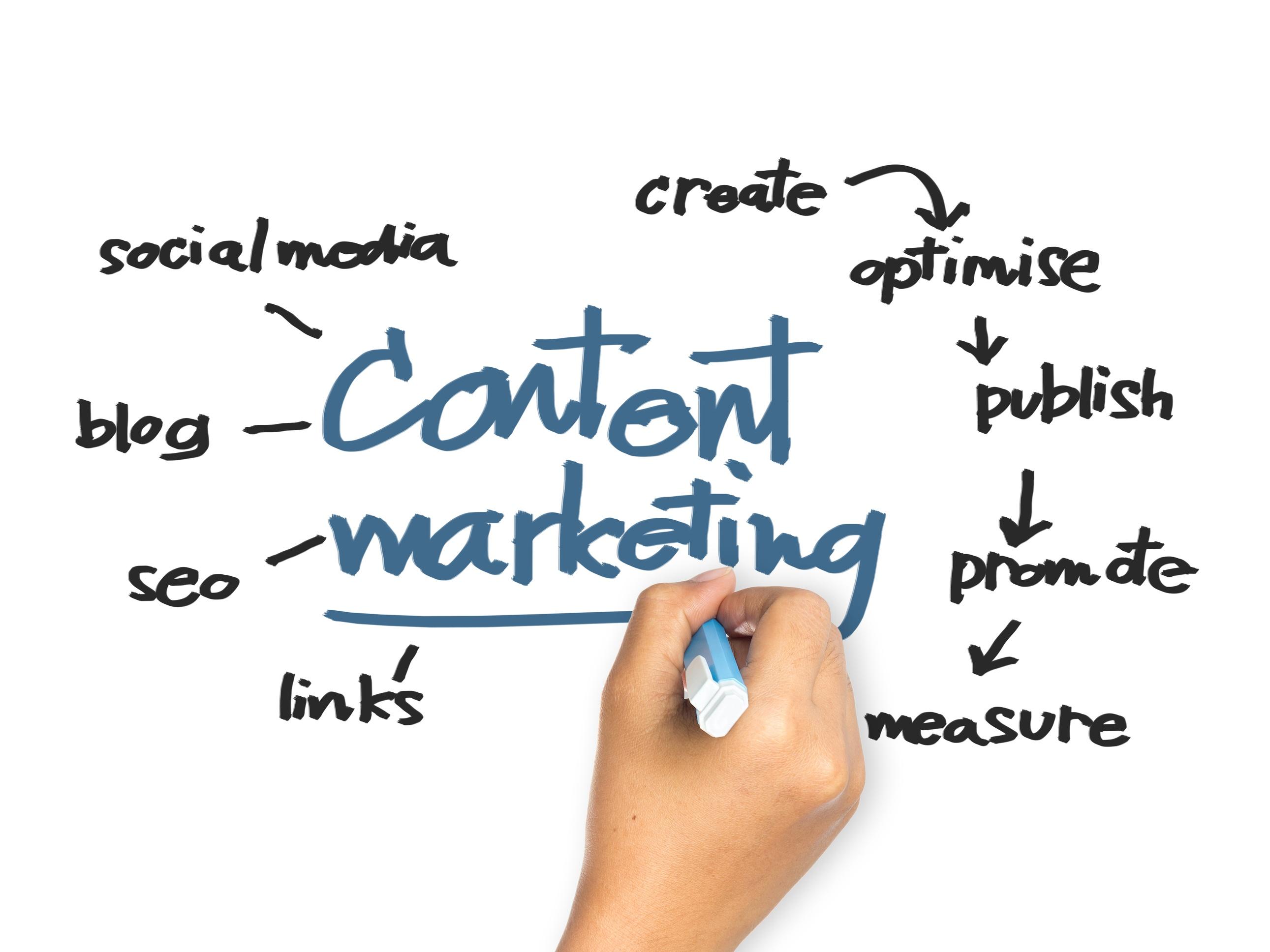 Content marketing-1