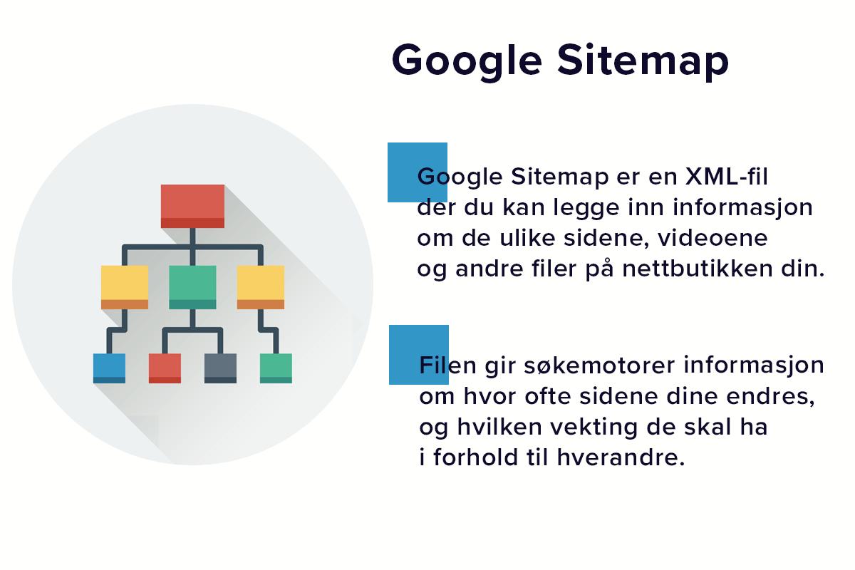 g_sitemap